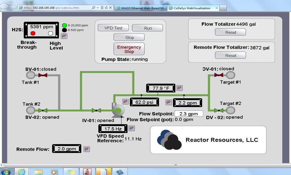 Pump Telemetry Screen Shot - Two Injection Points